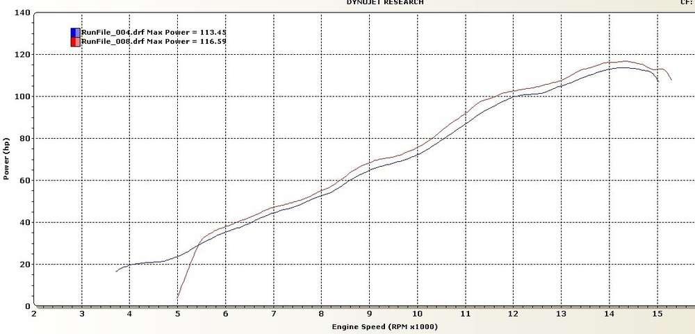 CBR600 CBR600RR 03-06 race racing alternator generator